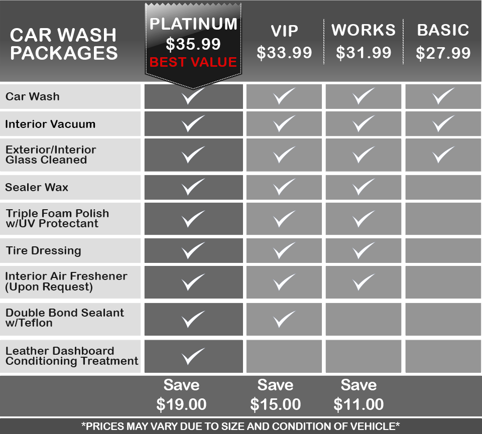 Manny's Car Wash Packages: Best Value Platinum for wash, vacuum, glass cleaning, sealer wax, foam polish, tire dressing, air freshener, double bond, sealant, teflon, leather dashboard treatment